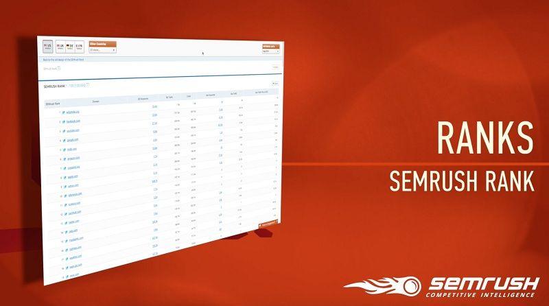 SEMrush-Cómo-conseguí-posicionarme-el-primero-de-Google-compressor